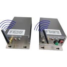 Wireless Transmitter/Receiver Module